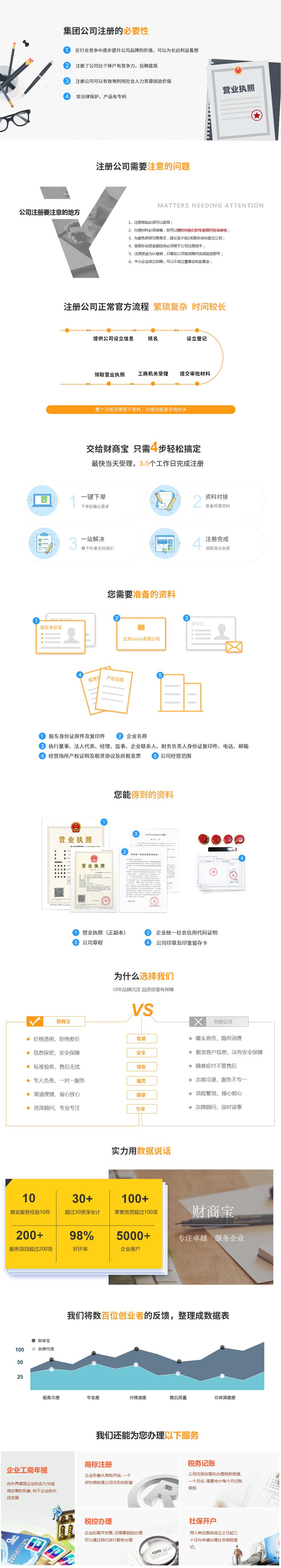 集团公司注册.jpg
