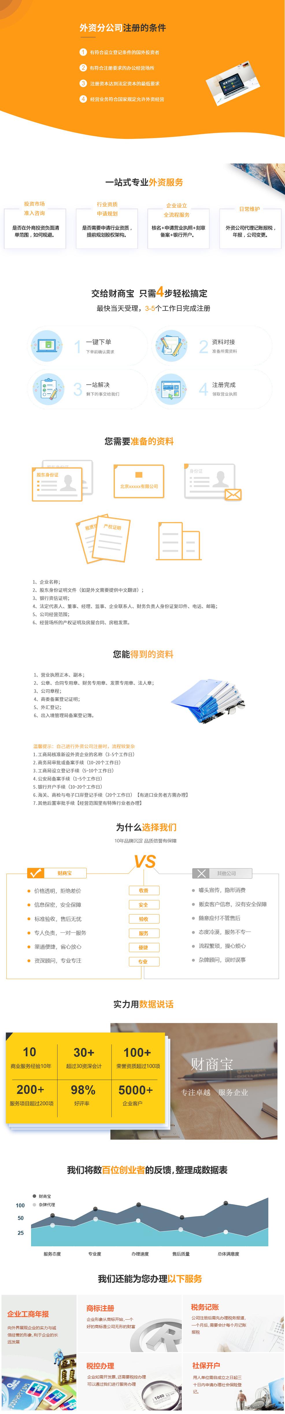 外资分公司注册.jpg