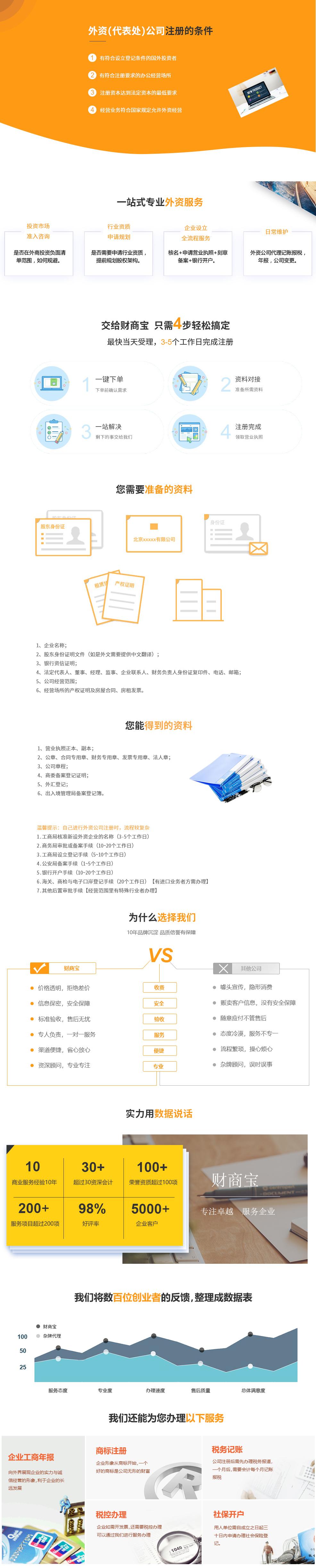 外资(代表处)公司注册.jpg