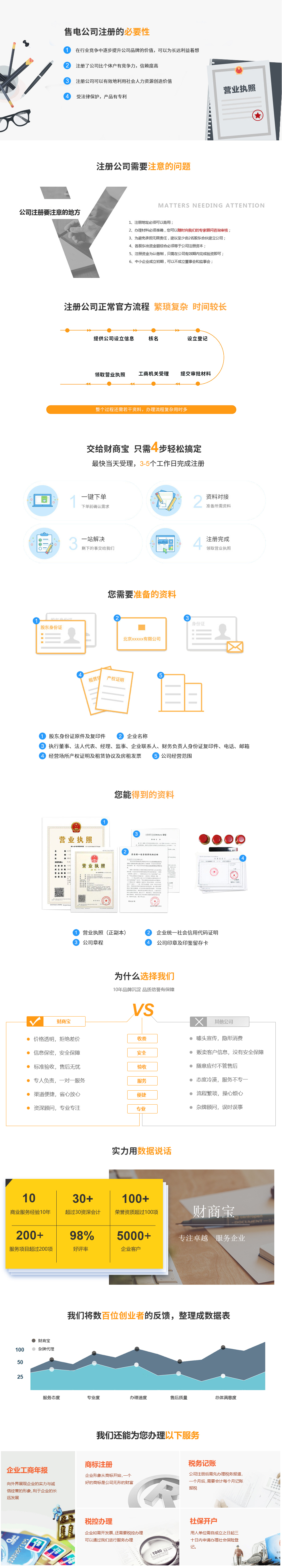 售电公司注册.jpg
