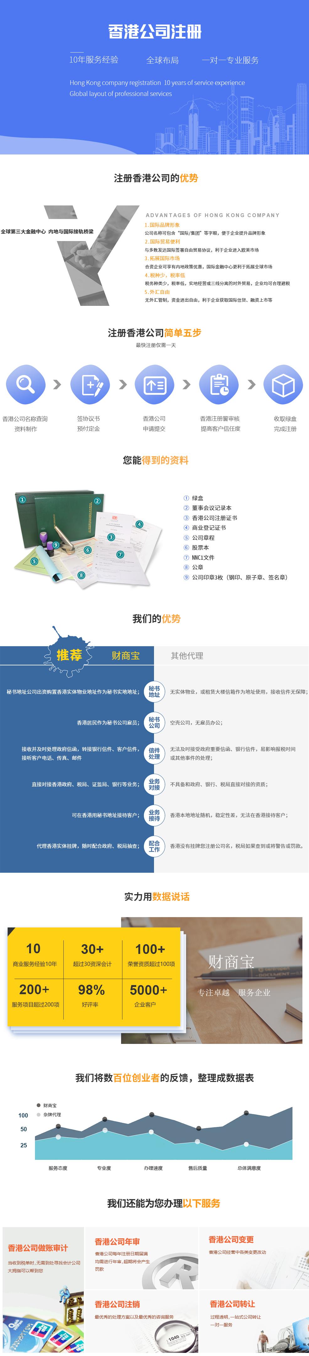 香港公司注册_03.jpg