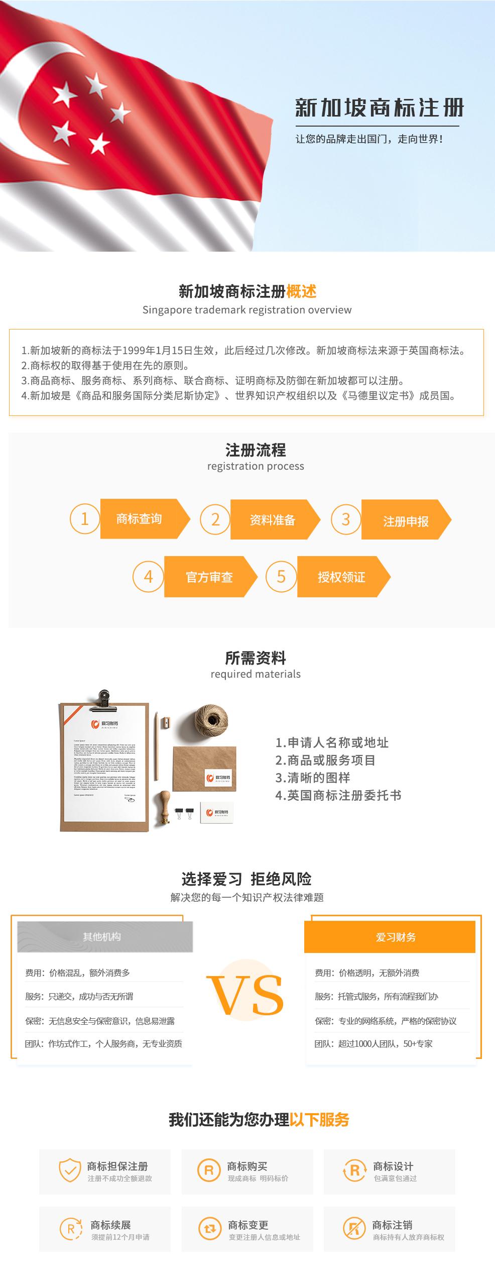 新加坡商标注册.jpg